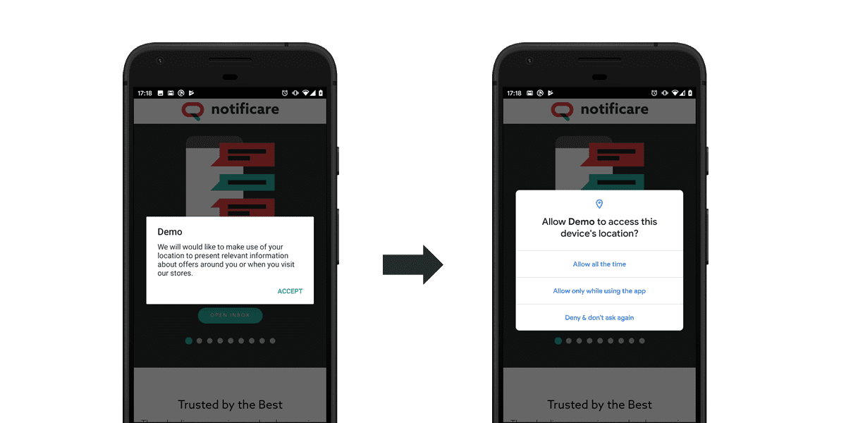 Android Permission Flow